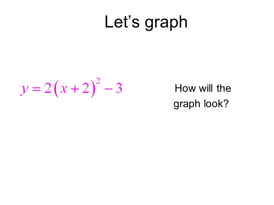 Let's graph How will the graph look