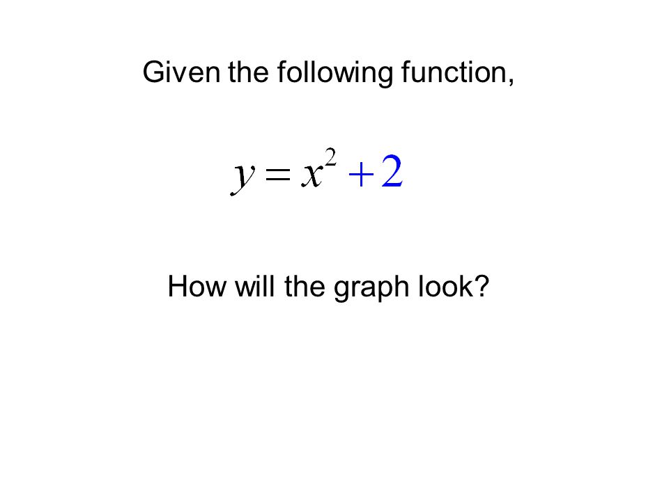 Given the following function, How will the graph look