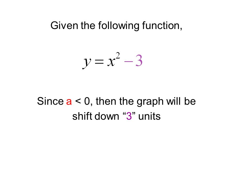 Given the following function, Since a < 0, then the graph will be shift down 3 units