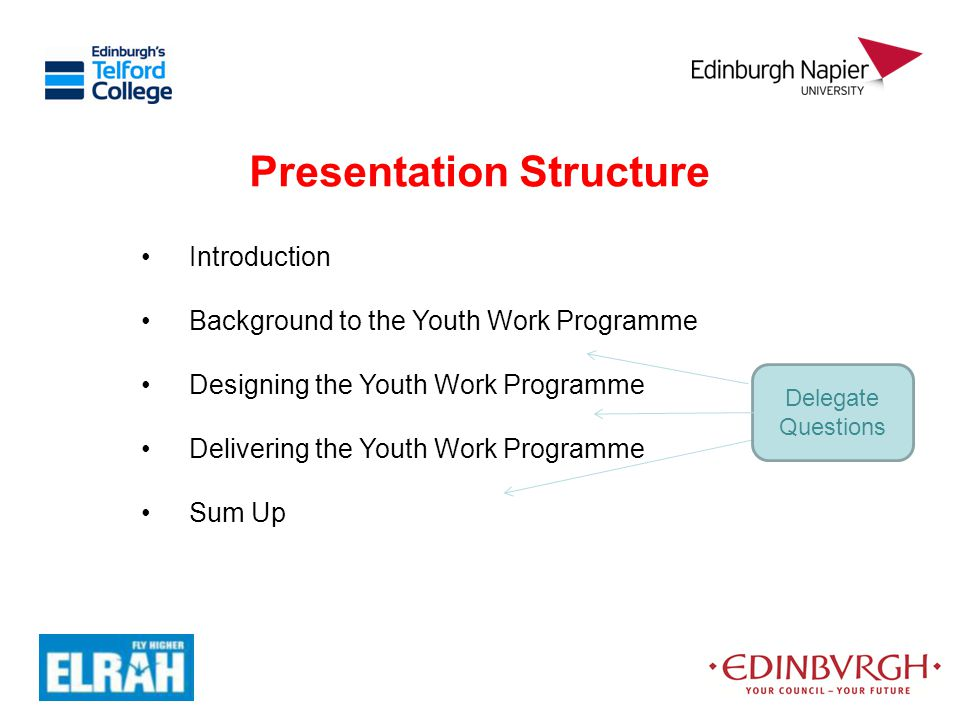 Delegate Questions Presentation Structure Introduction Background to the Youth Work Programme Designing the Youth Work Programme Delivering the Youth