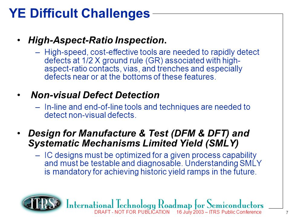 7 DRAFT - NOT FOR PUBLICATION 16 July 2003 – ITRS Public Conference YE Difficult Challenges High-Aspect-Ratio Inspection. –High-speed, cost-effective