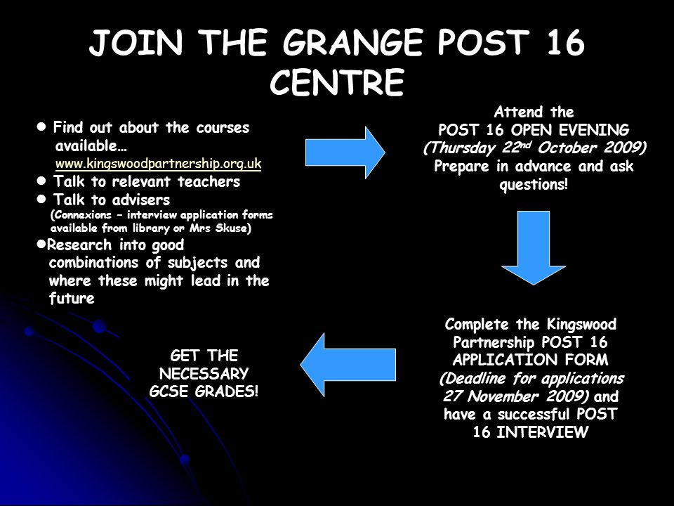 JOIN THE GRANGE POST 16 CENTRE Attend the POST 16 OPEN EVENING (Thursday 22 nd October 2009) Prepare in advance and ask questions! Find out about the
