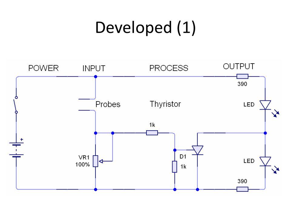 Developed (1)