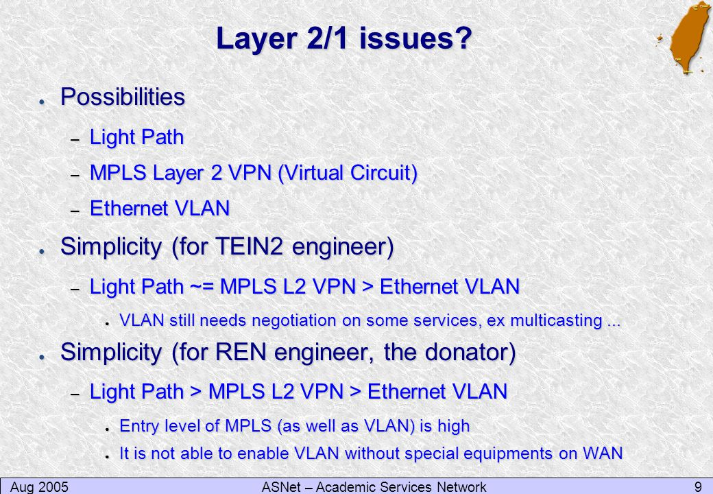 Aug 20059ASNet – Academic Services Network Layer 2/1 issues.