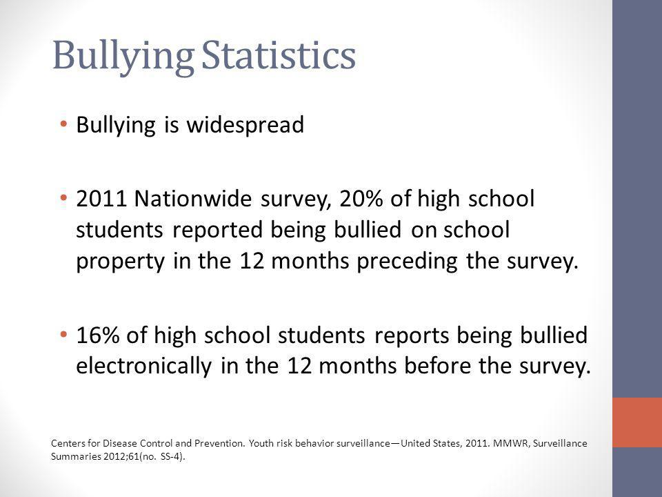 Bullying Statistics Bullying is widespread 2011 Nationwide survey, 20% of high school students reported being bullied on school property in the 12 mon