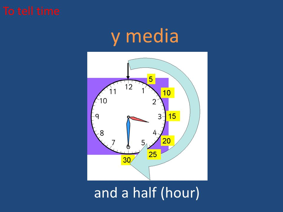 To tell time y media and a half (hour)