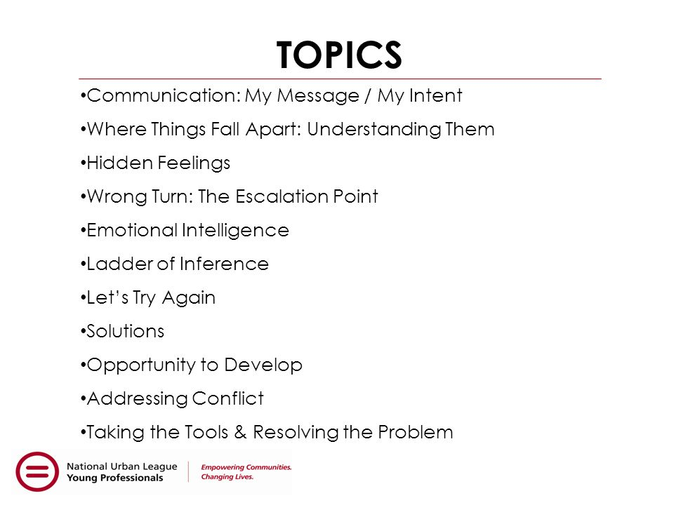 Communication: My Message, My Intentions What I Say What I Think (My Facts) What I Want you to Hear How I Feel (About You/ This situation/Something Totally Unrelated)