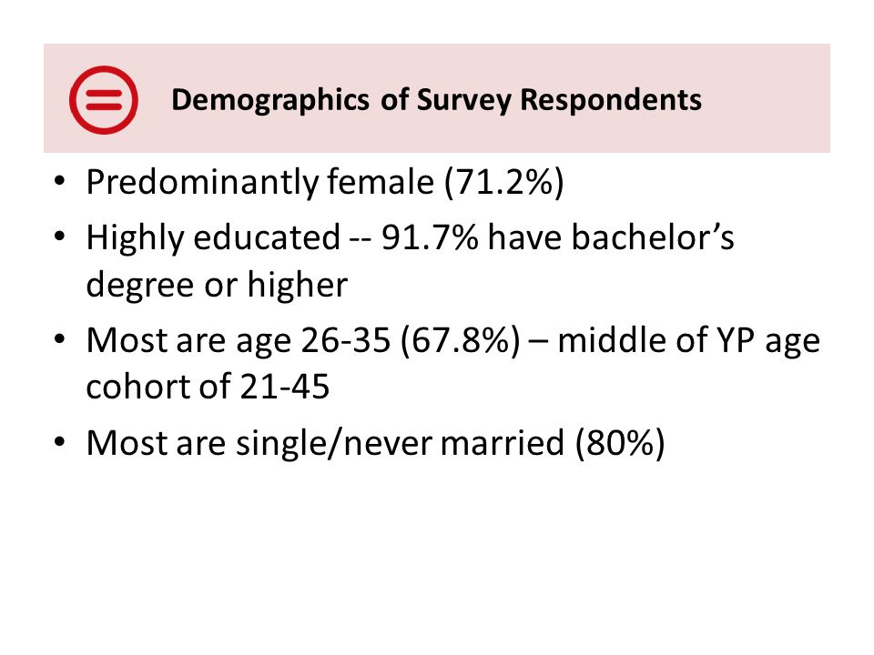 Predominantly female (71.2%) Highly educated -- 91.7% have bachelor's degree or higher Most are age 26-35 (67.8%) – middle of YP age cohort of 21-45 Most are single/never married (80%) Demographics of Survey Respondents