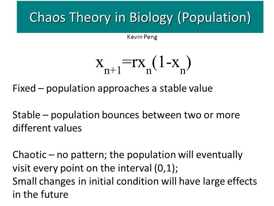 Citations 1,3 Smith, Leonard A.Chaos: A Very Short Introduction.