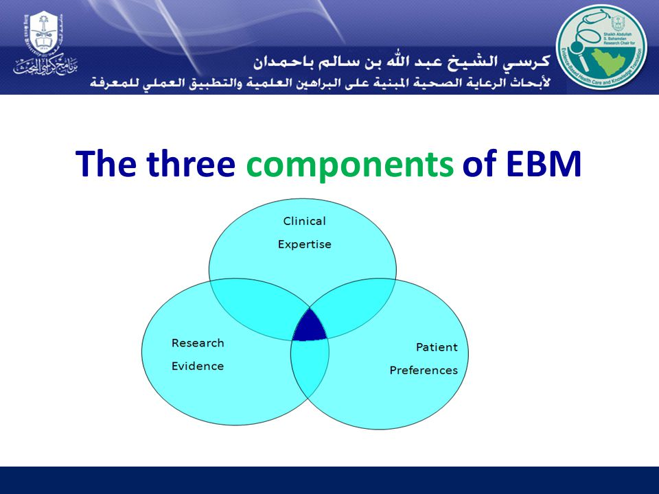 The three components of EBM