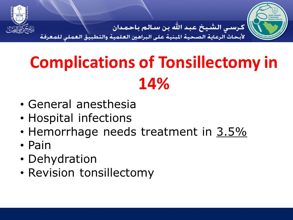 Complications of Tonsillectomy in 14% General anesthesia Hospital infections Hemorrhage needs treatment in 3.5% Pain Dehydration Revision tonsillectomy
