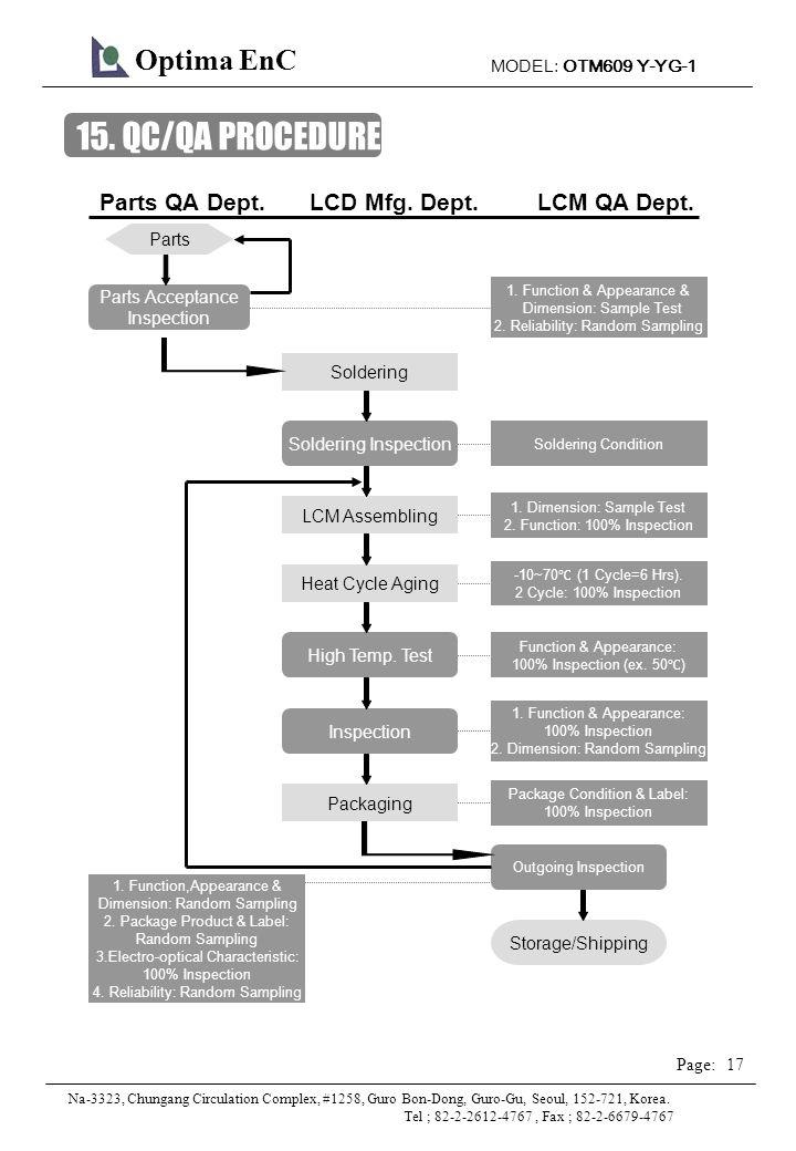 MODEL: OTM609 Y-YG-1 17 Page: Optima EnC Na-3323, Chungang Circulation Complex, #1258, Guro Bon-Dong, Guro-Gu, Seoul, 152-721, Korea.
