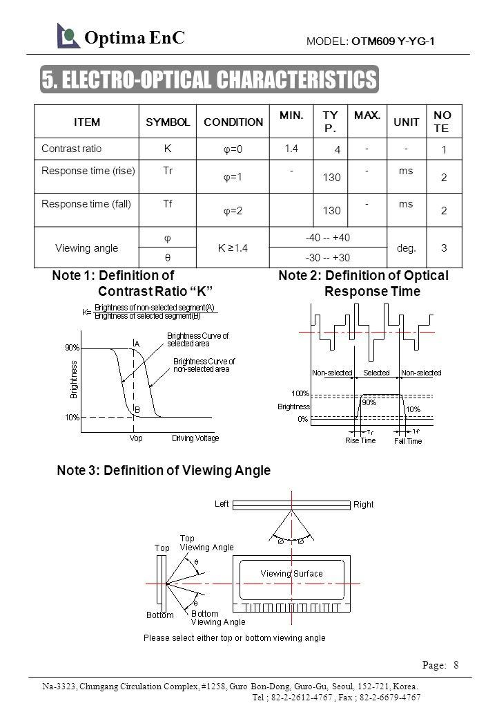 MODEL: OTM609 Y-YG-1 8 Page: Optima EnC Na-3323, Chungang Circulation Complex, #1258, Guro Bon-Dong, Guro-Gu, Seoul, 152-721, Korea.