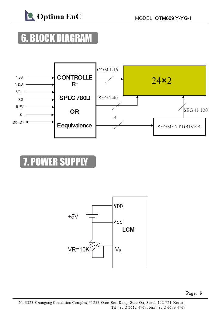 MODEL: OTM609 Y-YG-1 9 Page: Optima EnC Na-3323, Chungang Circulation Complex, #1258, Guro Bon-Dong, Guro-Gu, Seoul, 152-721, Korea.