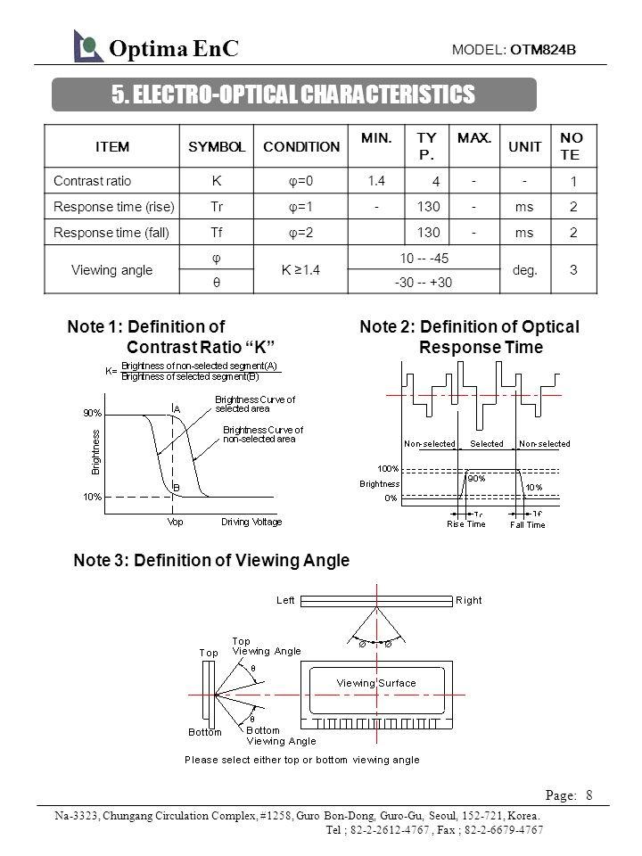 MODEL: OTM824B 9 Page: Optima EnC Na-3323, Chungang Circulation Complex, #1258, Guro Bon-Dong, Guro-Gu, Seoul, 152-721, Korea.