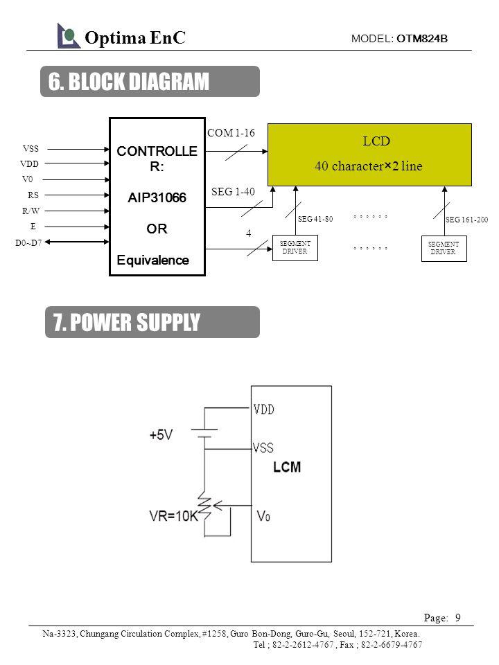 MODEL: OTM824B 20 Page: Optima EnC Na-3323, Chungang Circulation Complex, #1258, Guro Bon-Dong, Guro-Gu, Seoul, 152-721, Korea.