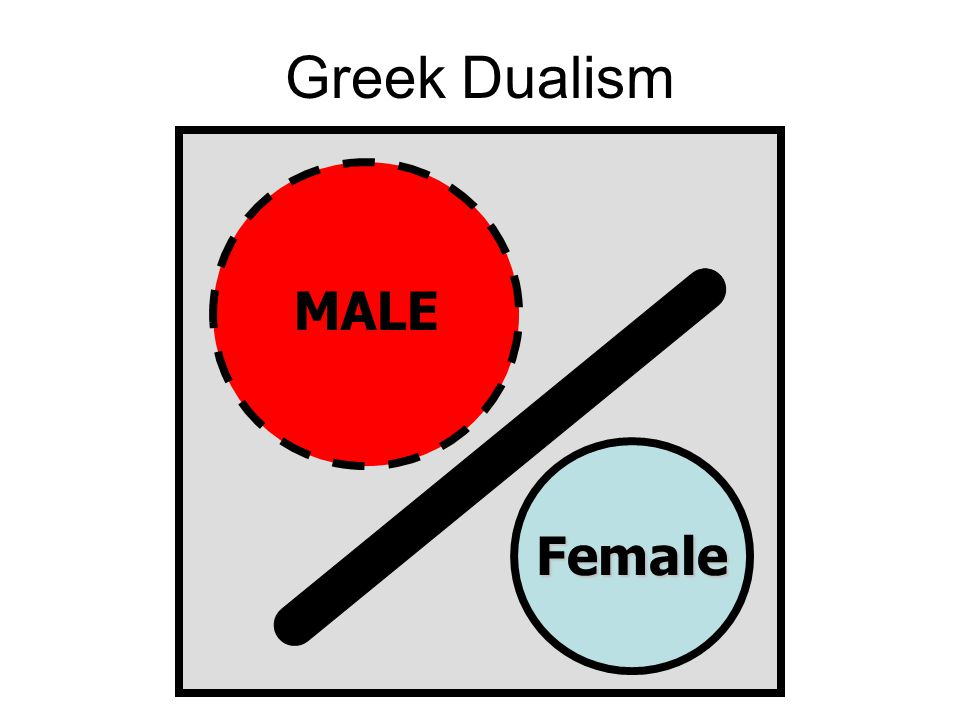 Greek Dualism MALE Female