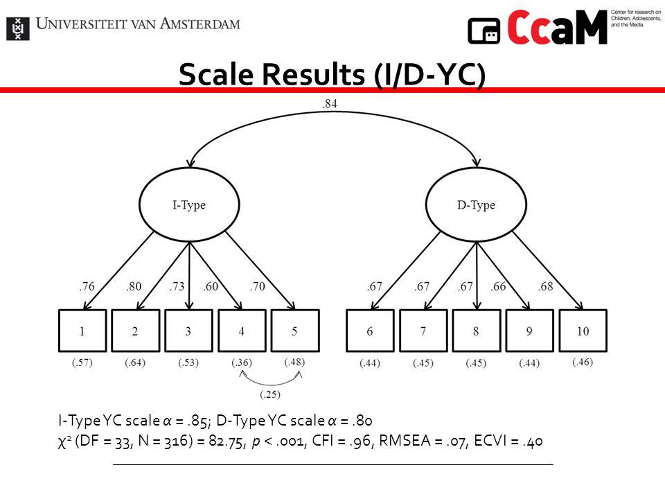 Scale Results (I/D-YC) I-Type YC scale α =.85; D-Type YC scale α =.80 χ 2 (DF = 33, N = 316) = 82.75, p <.001, CFI =.96, RMSEA =.07, ECVI =.40