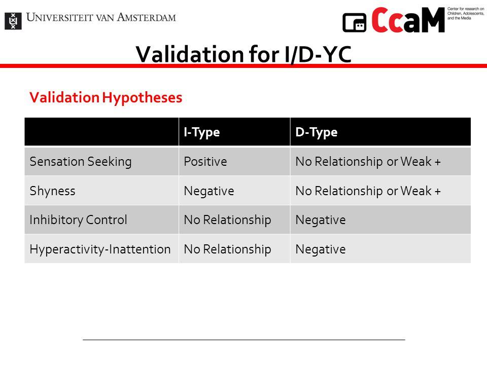 Validation for I/D-YC I-TypeD-Type Sensation SeekingPositiveNo Relationship or Weak + ShynessNegativeNo Relationship or Weak + Inhibitory ControlNo Re