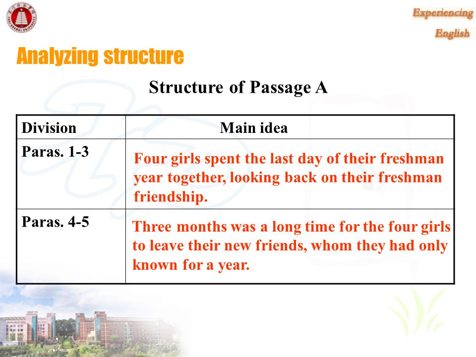 Content Awareness Reading task 1 Analyzing the passage structure Work in groups to exchange your ideas of how many parts Passage A falls into.