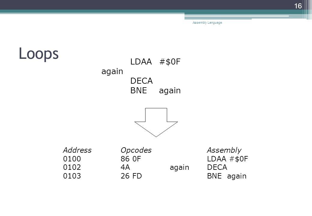 Loops Assembly Language 16 AddressOpcodesAssembly 010086 0FLDAA #$0F 01024A againDECA 010326 FDBNE again LDAA #$0F again DECA BNEagain
