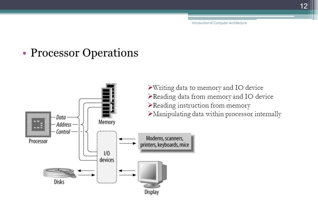 Processor Operations 12  Writing data to memory and IO device  Reading data from memory and IO device  Reading instruction from memory  Manipulating data within processor internally Introduction of Computer Architecture