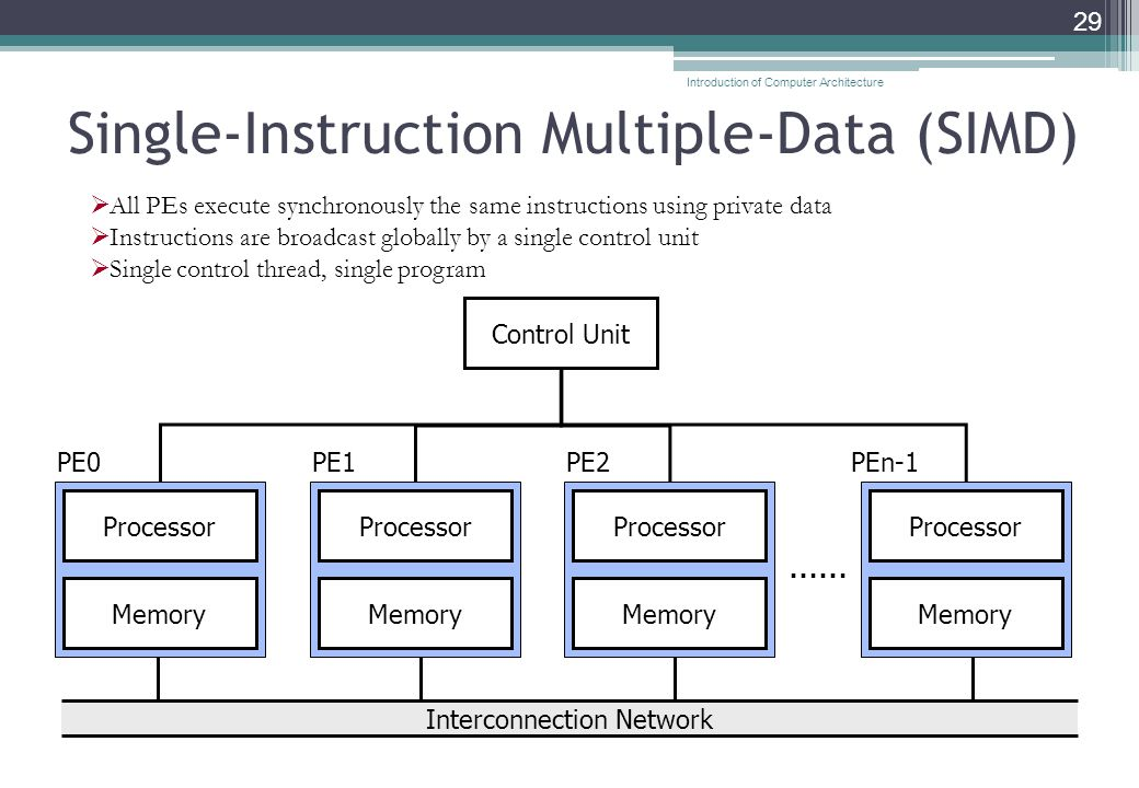Single-Instruction Multiple-Data (SIMD) 29  All PEs execute synchronously the same instructions using private data  Instructions are broadcast globally by a single control unit  Single control thread, single program Control Unit Processor Memory PE0 Processor Memory PE1 Processor Memory PE2 Processor Memory PEn-1 Interconnection Network …… Introduction of Computer Architecture