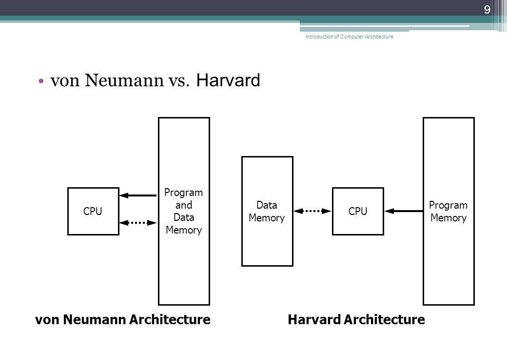 von Neumann vs.