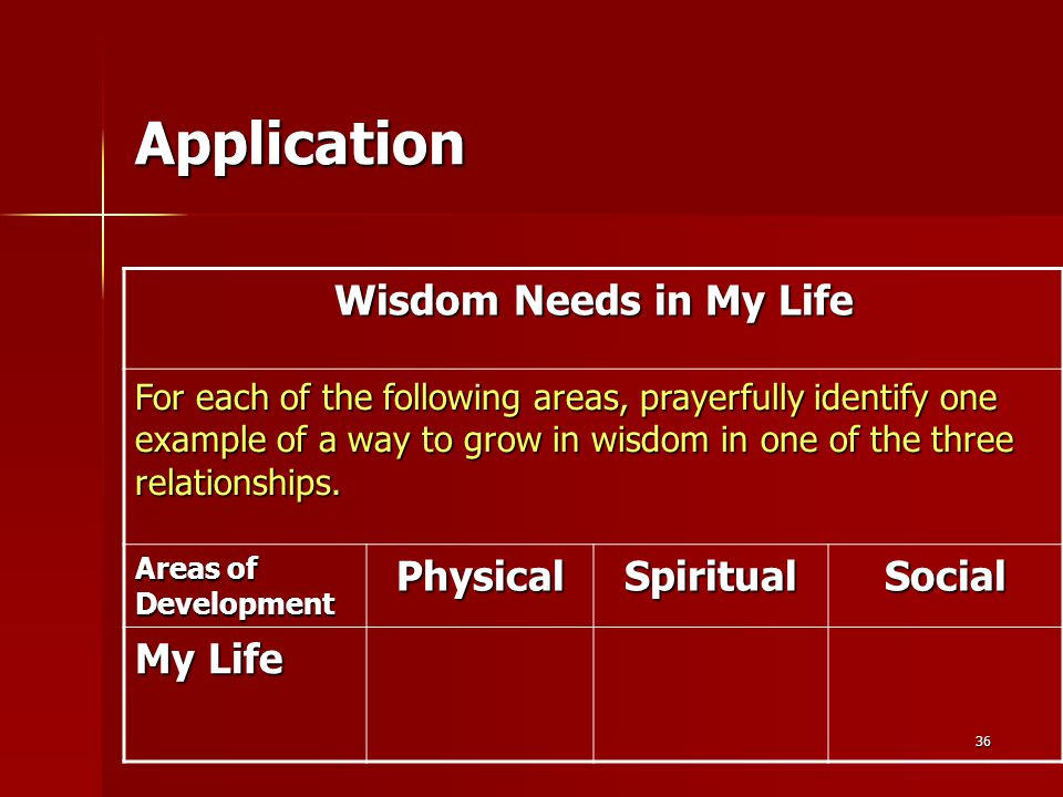 36 Wisdom Needs in My Life For each of the following areas, prayerfully identify one example of a way to grow in wisdom in one of the three relationsh