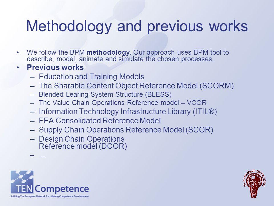 Category Academic Chain Operations Model (ACOM)