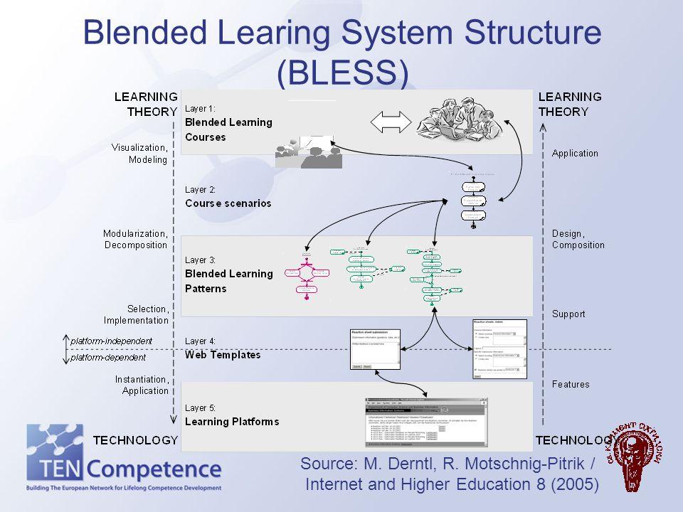 Blended Learing System Structure (BLESS) Source: M. Derntl, R. Motschnig-Pitrik / Internet and Higher Education 8 (2005)