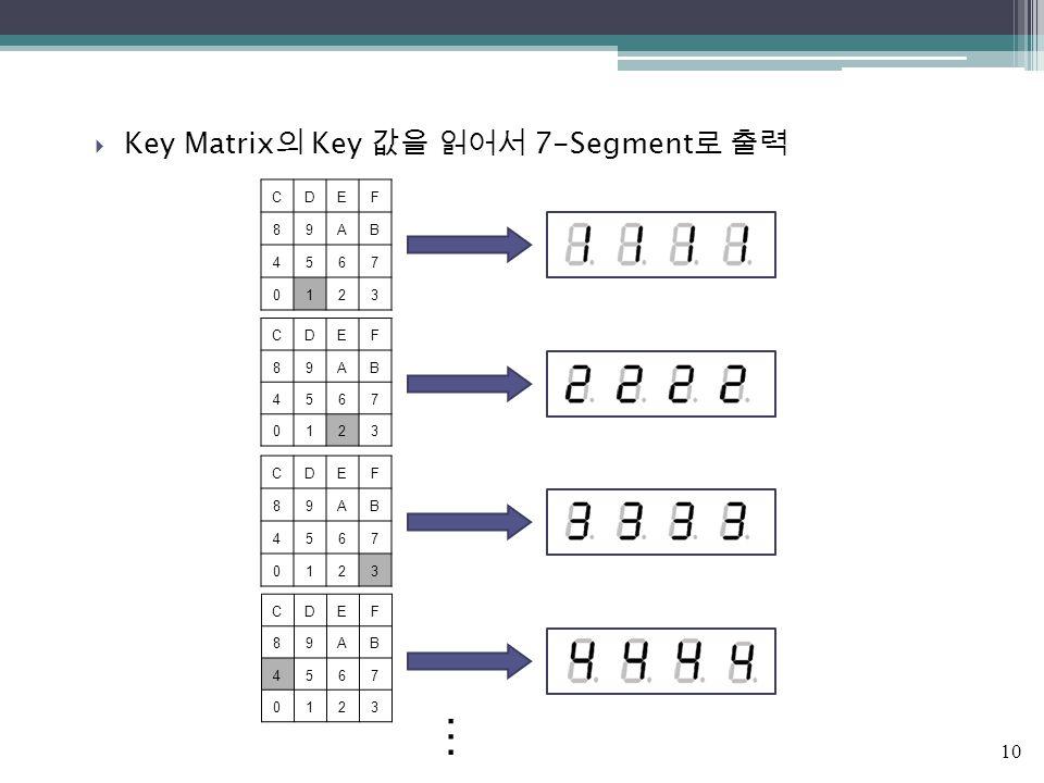 10  Key Matrix 의 Key 값을 읽어서 7-Segment 로 출력 CDEF 89AB 4567 0123 CDEF 89AB 4567 0123 CDEF 89AB 4567 0123 CDEF 89AB 4567 0123 …