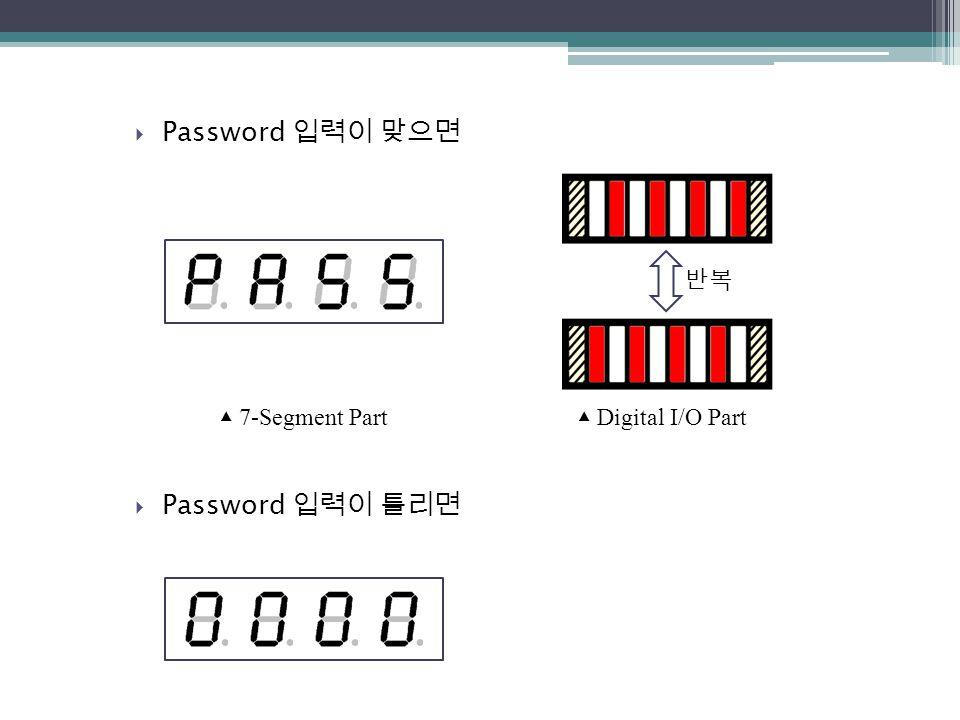  Password 입력이 맞으면  Password 입력이 틀리면 반복 ▲ 7-Segment Part ▲ Digital I/O Part
