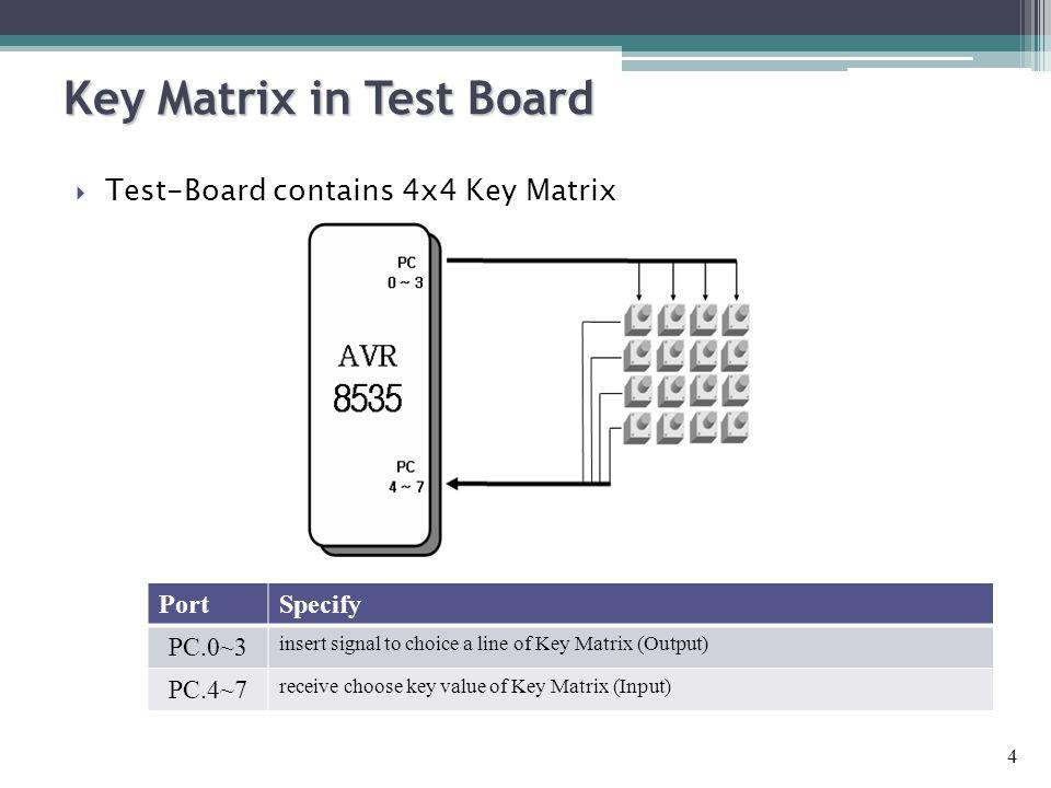  Test-Board contains 4x4 Key Matrix Key Matrix in Test Board 4 PortSpecify PC.0~3 insert signal to choice a line of Key Matrix (Output) PC.4~7 receive choose key value of Key Matrix (Input)
