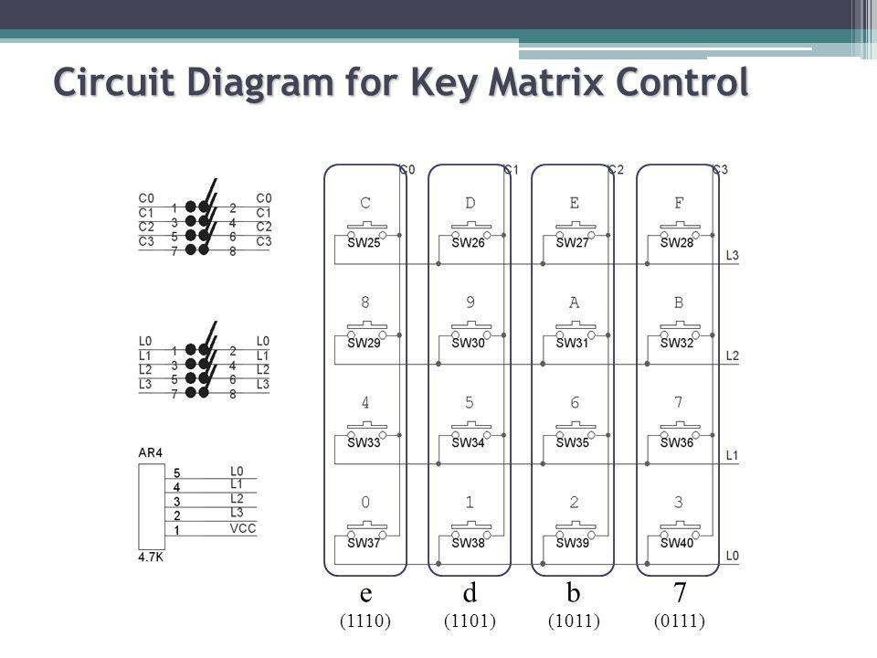 Circuit Diagram for Key Matrix Control e (1110) d (1101) b (1011) 7 (0111)