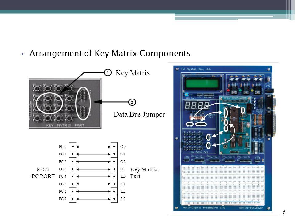  Arrangement of Key Matrix Components Key Matrix Data Bus Jumper 6 PC.0 ● PC.1 ● PC.2 ● PC.3 ● PC.4 ● PC.5 ● PC.6 ● PC.7 ● ● C.0 ● C.1 ● C.2 ● C.3 ● L.0 ● L.1 ● L.2 ● L.3 8583 PC PORT Key Matrix Part