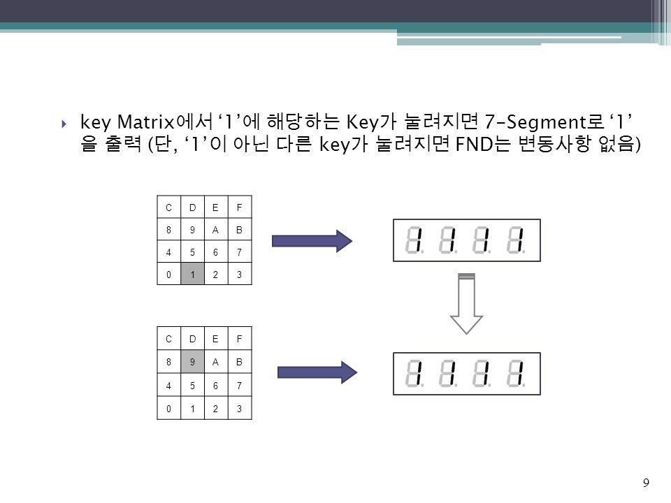  key Matrix 에서 '1' 에 해당하는 Key 가 눌려지면 7-Segment 로 '1' 을 출력 ( 단, '1' 이 아닌 다른 key 가 눌려지면 FND 는 변동사항 없음 ) 9 CDEF 89AB 4567 0123 CDEF 89AB 4567 0123