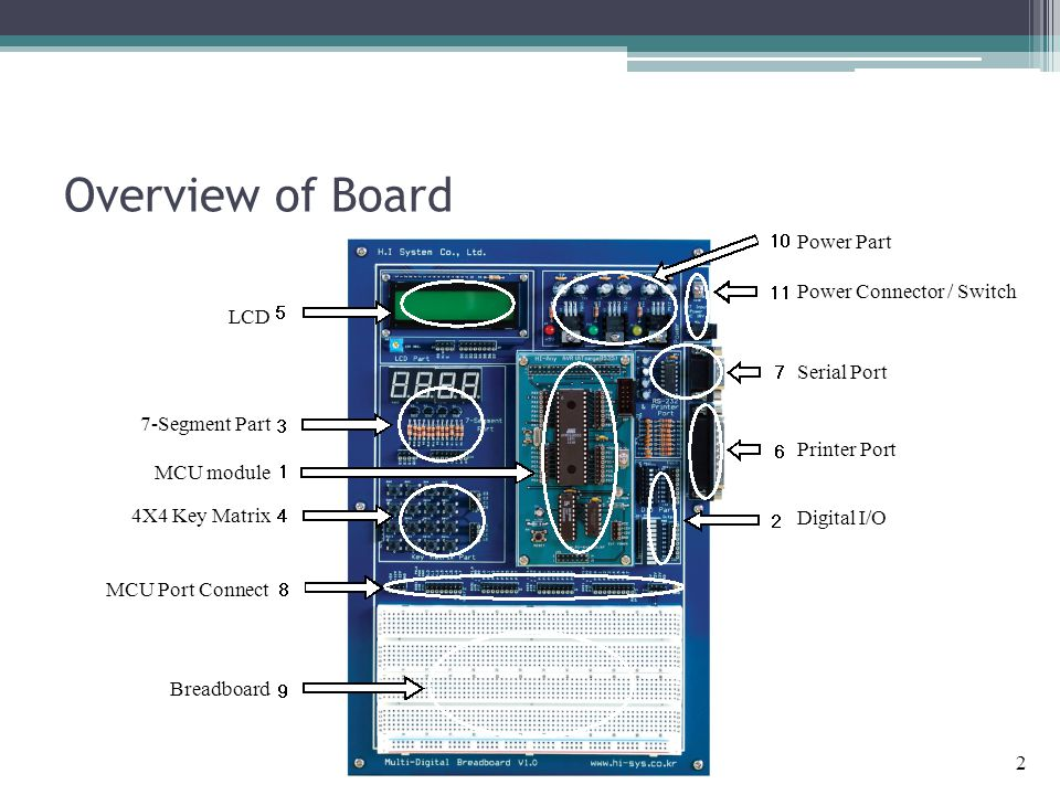MCU Module Board 3 1, 2: MCU ATmega8535, MCU Interface Part 3: ISP Connector (On/Off) 4: PLD Part 5: Reset Switch 6: MCU State LED 7: Power Connector