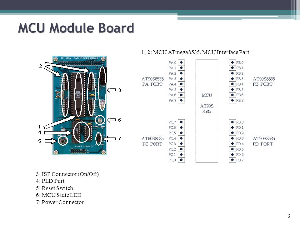 MCU Module Board 3 1, 2: MCU ATmega8535, MCU Interface Part 3: ISP Connector (On/Off) 4: PLD Part 5: Reset Switch 6: MCU State LED 7: Power Connector