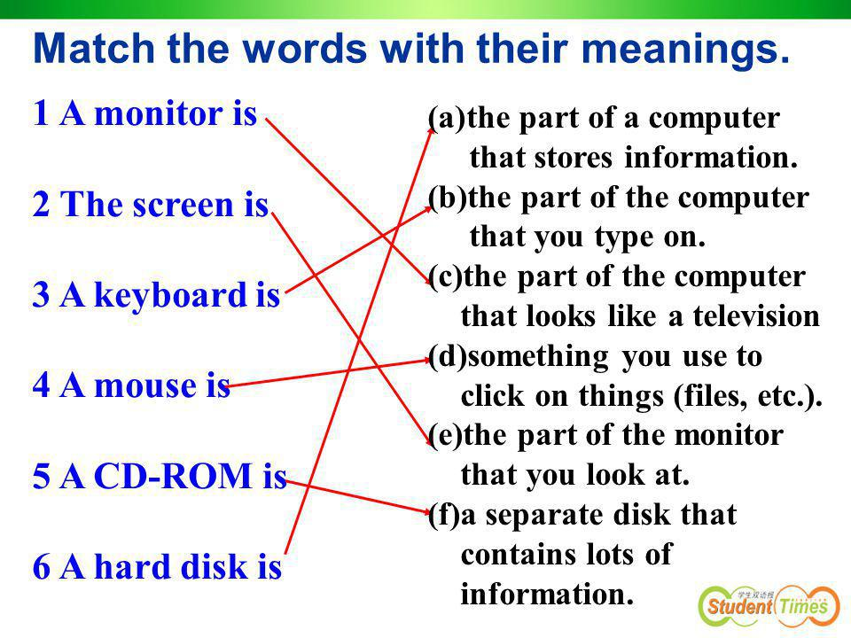 1 A monitor is 2 The screen is 3 A keyboard is 4 A mouse is 5 A CD-ROM is 6 A hard disk is Match the words with their meanings. (a)the part of a compu
