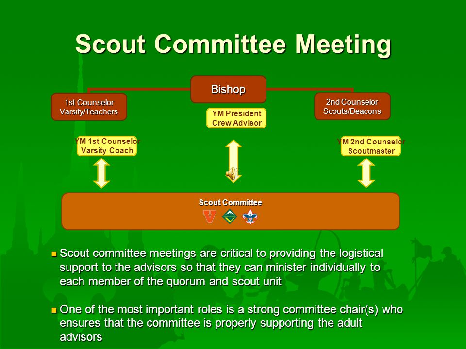 YM President Crew Advisor YM 2nd Counselor Scoutmaster YM 1st Counselor Varsity Coach Scout Committee Scout Committee Meeting Scout committee meetings are critical to providing the logistical support to the advisors so that they can minister individually to each member of the quorum and scout unit Scout committee meetings are critical to providing the logistical support to the advisors so that they can minister individually to each member of the quorum and scout unit One of the most important roles is a strong committee chair(s) who ensures that the committee is properly supporting the adult advisors One of the most important roles is a strong committee chair(s) who ensures that the committee is properly supporting the adult advisors