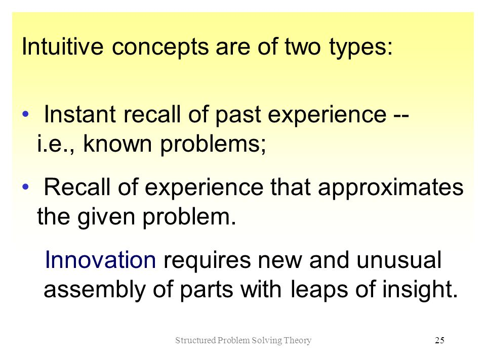 Structured Problem Solving Theory25 Intuitive concepts are of two types: Instant recall of past experience -- i.e., known problems; Recall of experience that approximates the given problem.