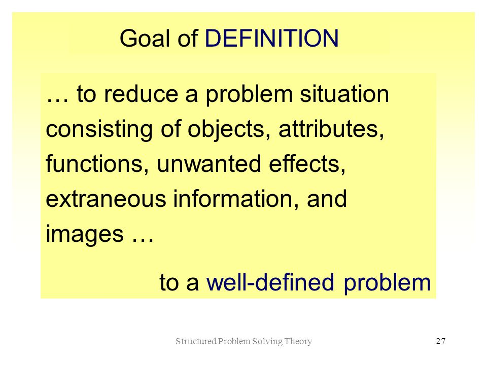 Structured Problem Solving Theory27 Goal of DEFINITION … to reduce a problem situation consisting of objects, attributes, functions, unwanted effects, extraneous information, and images … to a well-defined problem