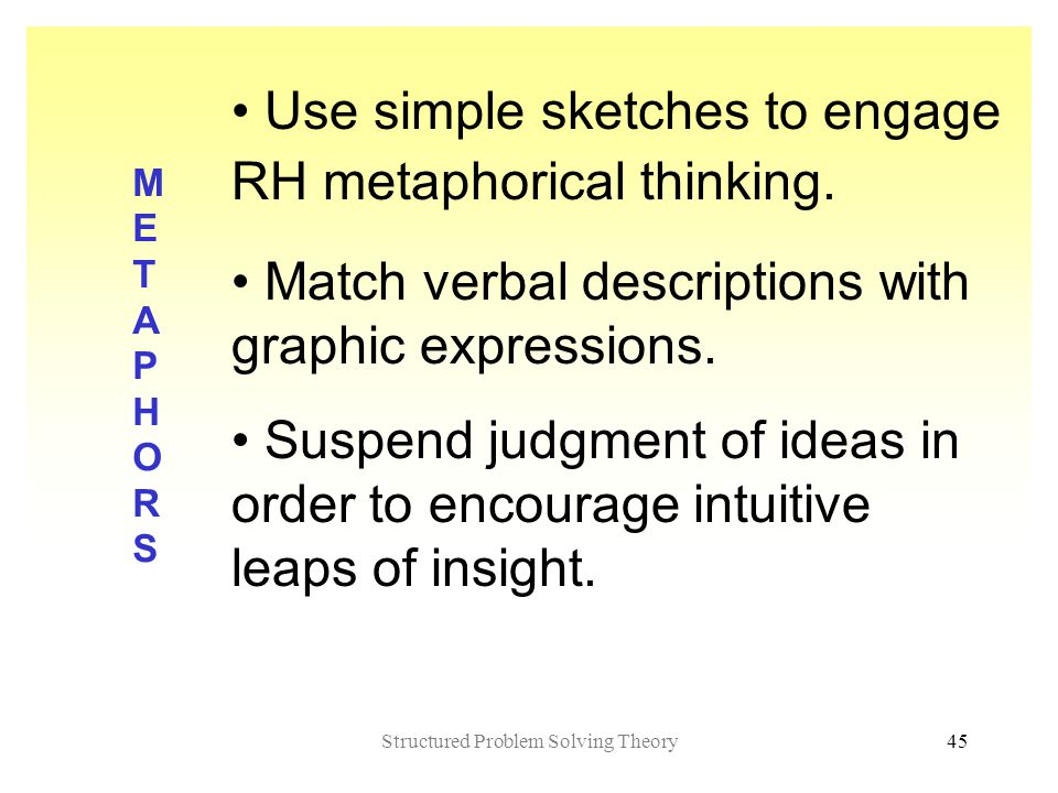 Structured Problem Solving Theory45 Use simple sketches to engage RH metaphorical thinking.