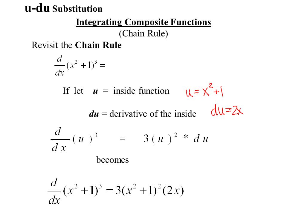 u-du Substitution Integrating Composite Functions (Chain Rule) Revisit the Chain Rule If let u = inside function du = derivative of the inside becomes