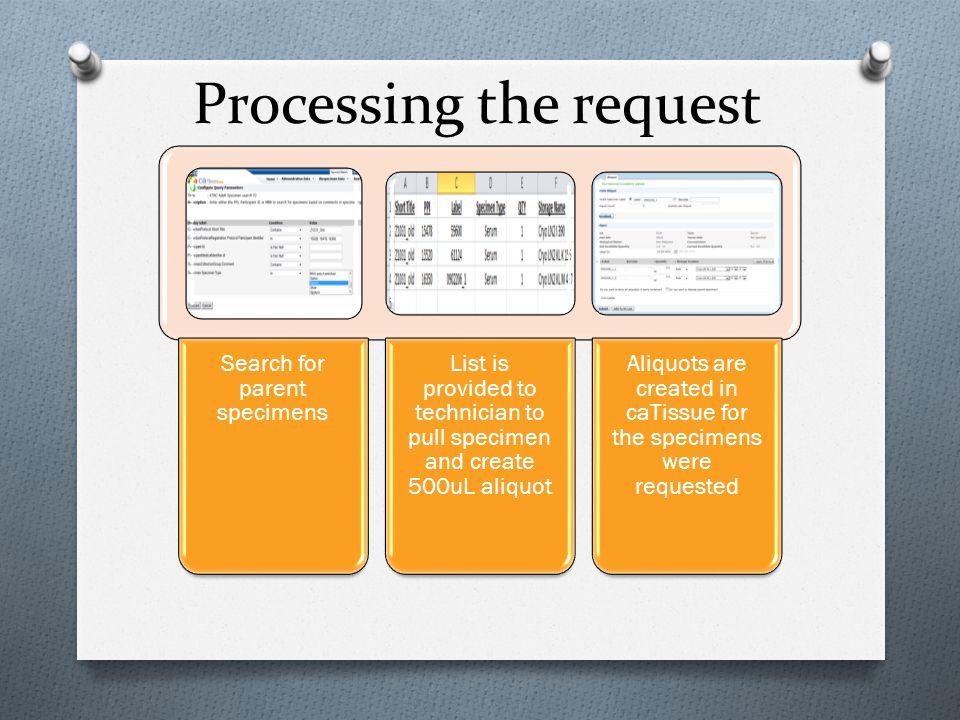 Distribution Work Flow Specimens added to My List Search Add to My List on Specimen detail page My List Select Distribute Submit Distribution Distribution Protocol Distribution Site View ConsentStatus