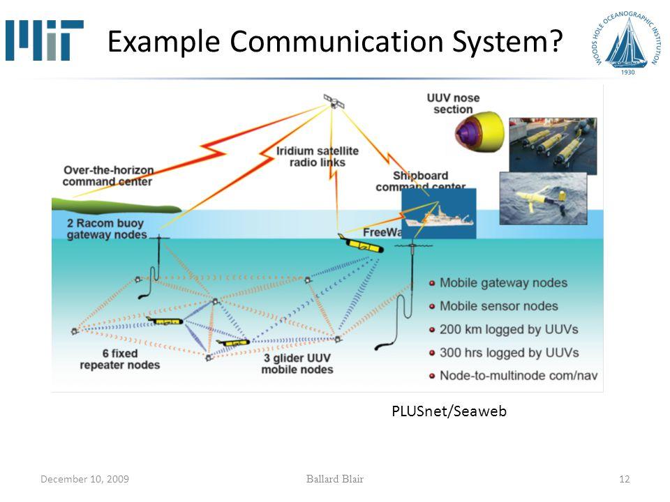 December 10, 2009 Ballard Blair 12 Example Communication System? PLUSnet/Seaweb