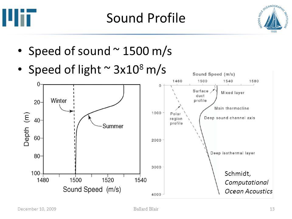 December 10, 2009 Ballard Blair 13 Sound Profile Speed of sound ~ 1500 m/s Speed of light ~ 3x10 8 m/s Schmidt, Computational Ocean Acoustics