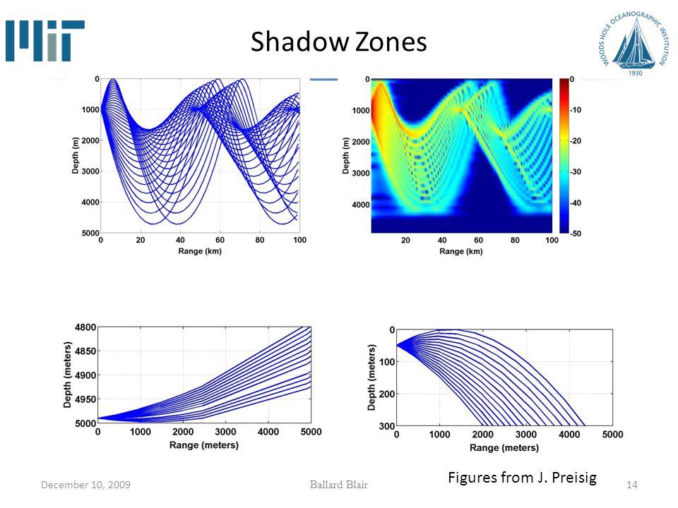 December 10, 2009 Ballard Blair 14 Shadow Zones Figures from J. Preisig