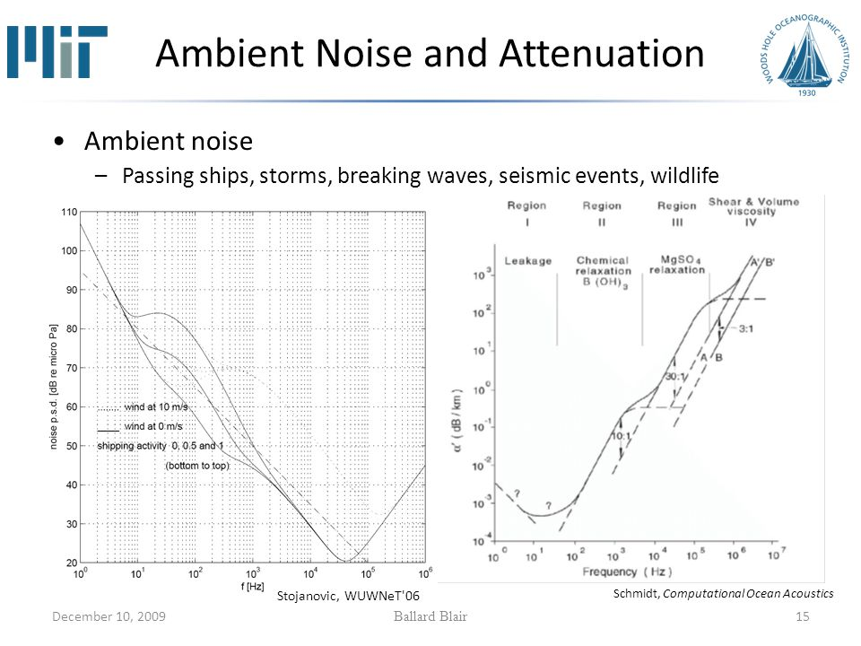 December 10, 2009 Ballard Blair 15 Ambient Noise and Attenuation Ambient noise –Passing ships, storms, breaking waves, seismic events, wildlife Stojanovic, WUWNeT 06 Schmidt, Computational Ocean Acoustics